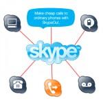 Спаммеры начали осваивать Skype